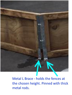 Octogon fence - metal brace